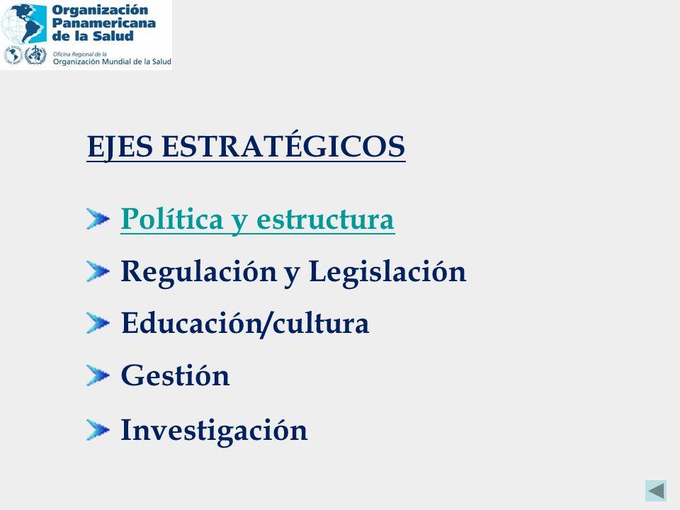 EJES ESTRATÉGICOS Política y estructura. Regulación y Legislación.