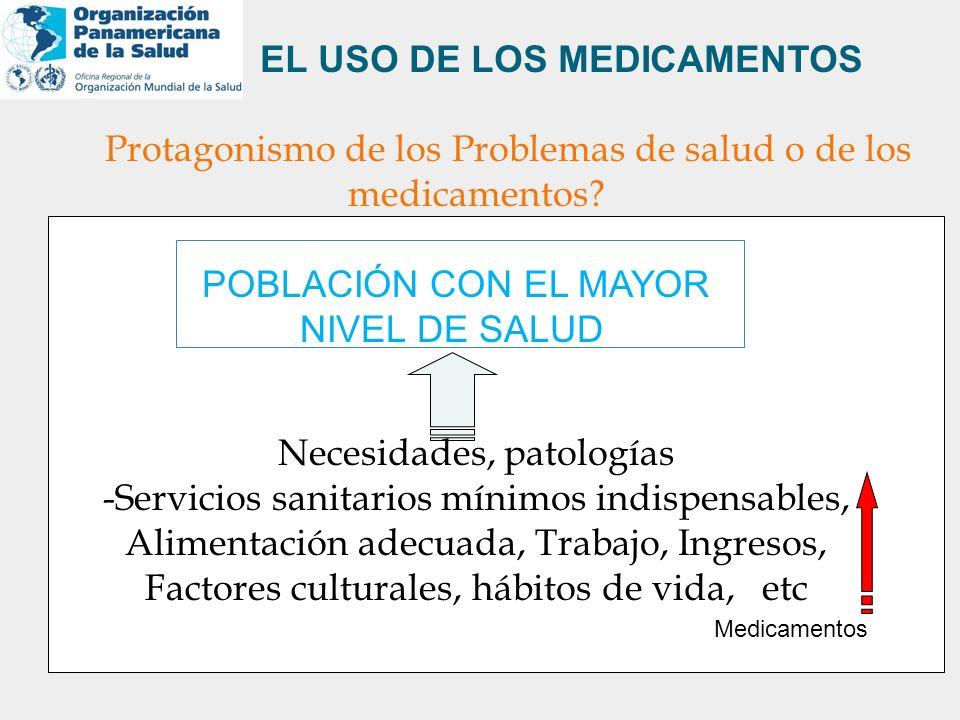 EL USO DE LOS MEDICAMENTOS