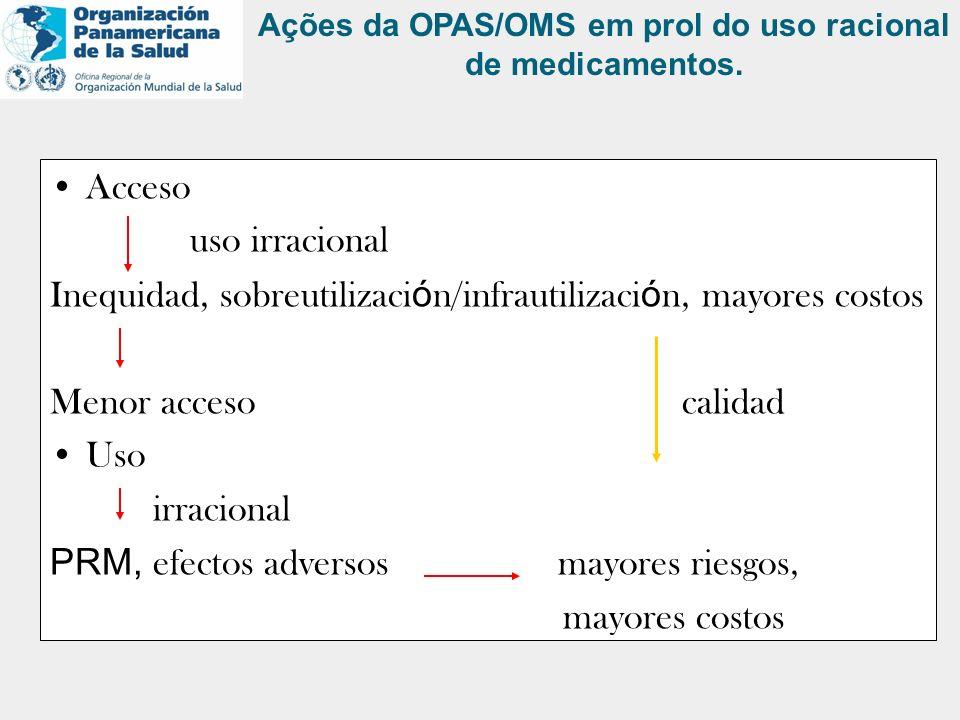 Ações da OPAS/OMS em prol do uso racional de medicamentos.