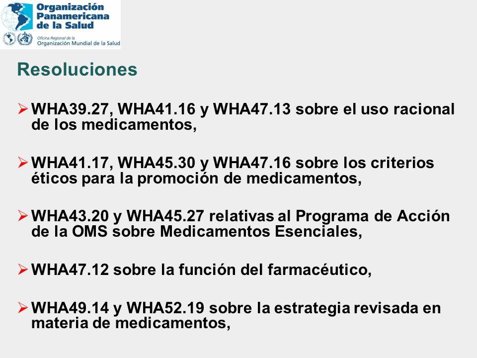 Resoluciones WHA39.27, WHA41.16 y WHA47.13 sobre el uso racional de los medicamentos,