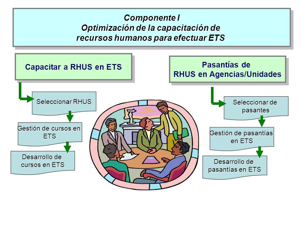 Optimización de la capacitación de RHUS en Agencias/Unidades