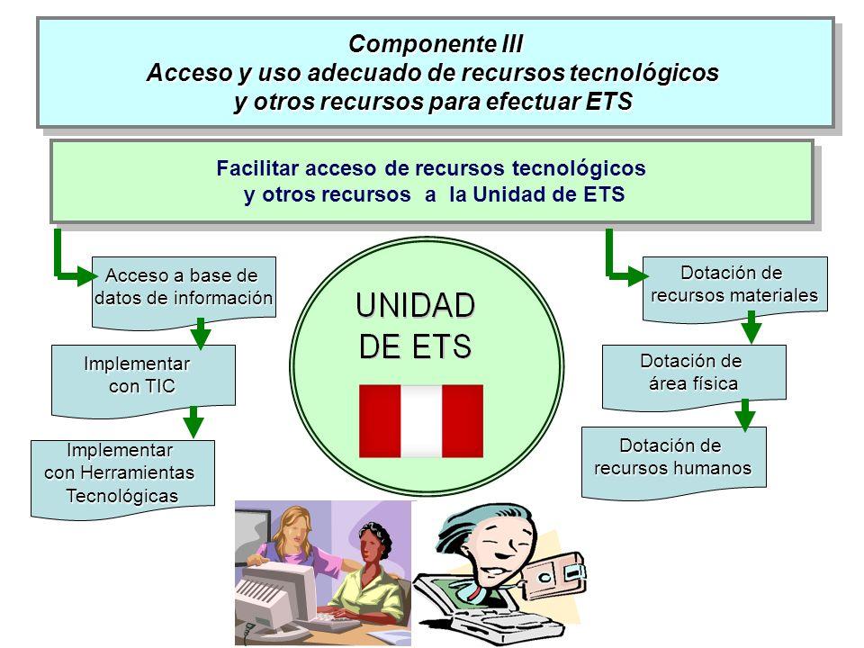 Componente III Acceso y uso adecuado de recursos tecnológicos