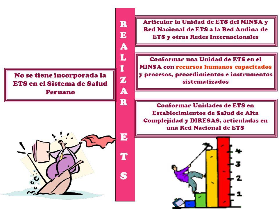 No se tiene incorporada la ETS en el Sistema de Salud Peruano