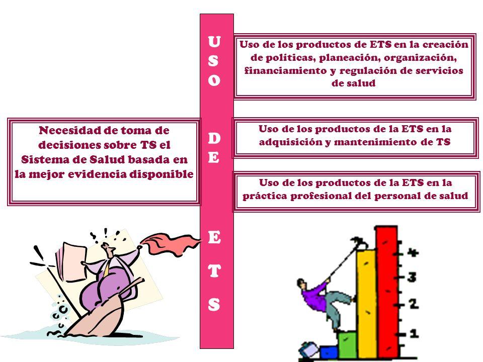 Uso de los productos de la ETS en la adquisición y mantenimiento de TS