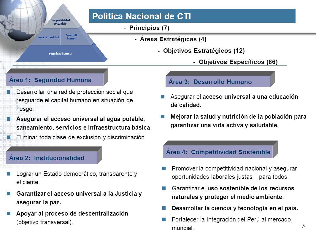 Política Nacional de CTI