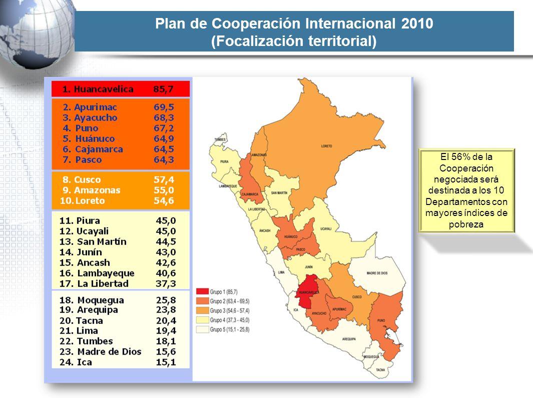 Plan de Cooperación Internacional 2010 (Focalización territorial)