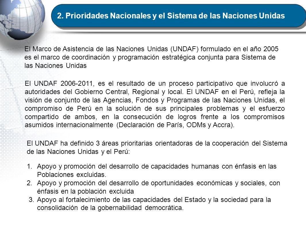 Prioridades Nacionales y el Sistema de las Naciones Unidas