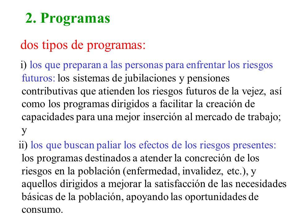 2. Programas dos tipos de programas: