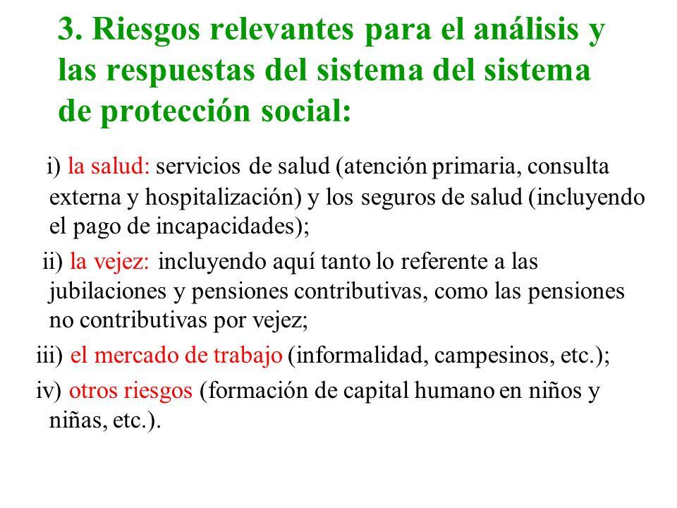 3. Riesgos relevantes para el análisis y las respuestas del sistema del sistema de protección social: