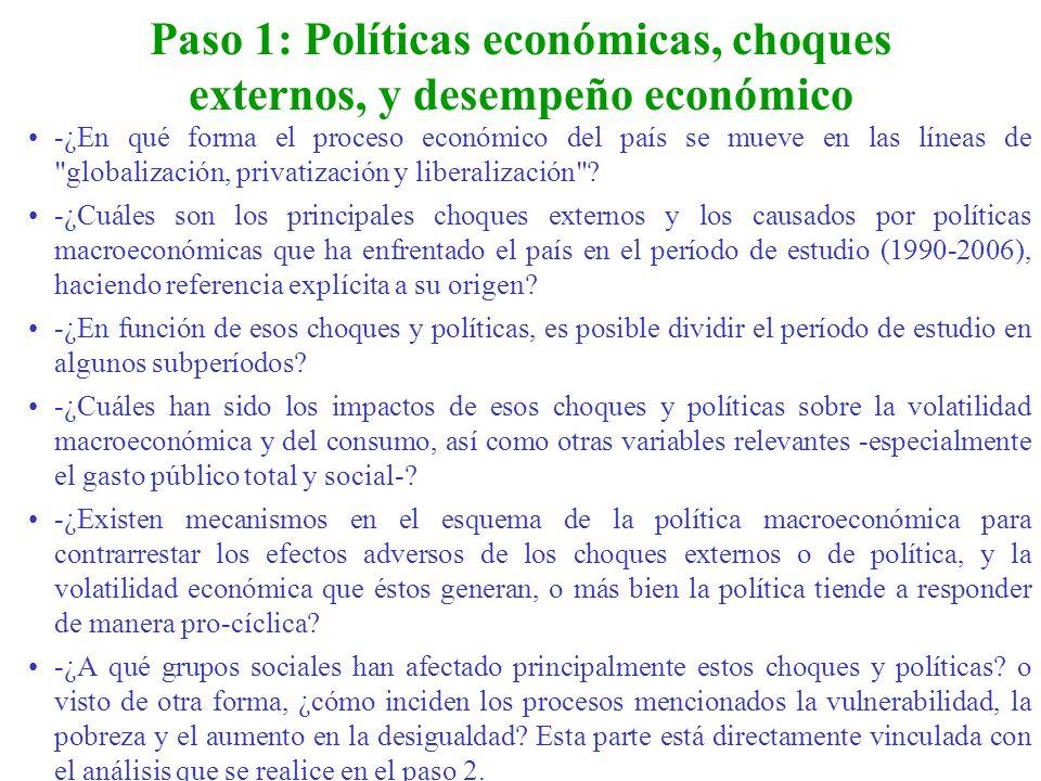 Paso 1: Políticas económicas, choques externos, y desempeño económico