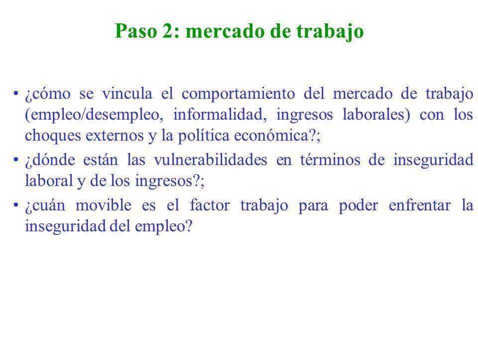 Paso 2: mercado de trabajo