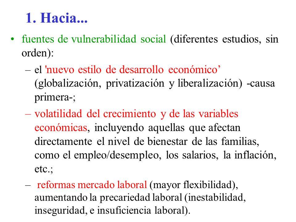 1. Hacia... fuentes de vulnerabilidad social (diferentes estudios, sin orden):