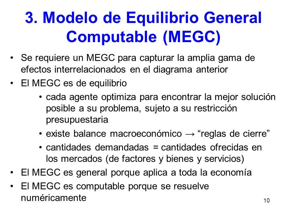 3. Modelo de Equilibrio General Computable (MEGC)