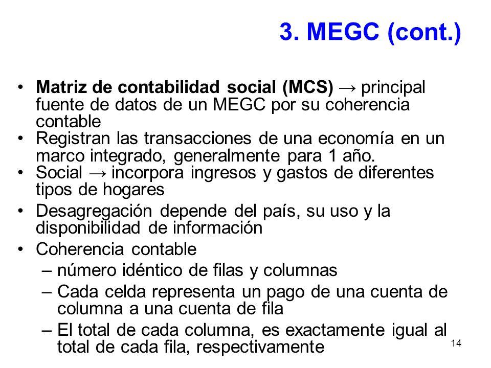 3. MEGC (cont.) Matriz de contabilidad social (MCS) → principal fuente de datos de un MEGC por su coherencia contable.