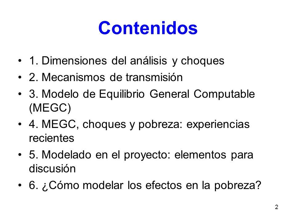 Contenidos 1. Dimensiones del análisis y choques