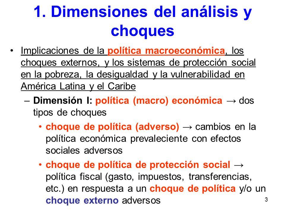 1. Dimensiones del análisis y choques