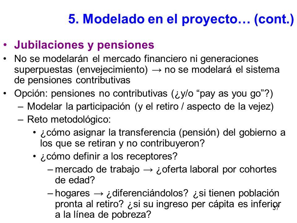 5. Modelado en el proyecto… (cont.)