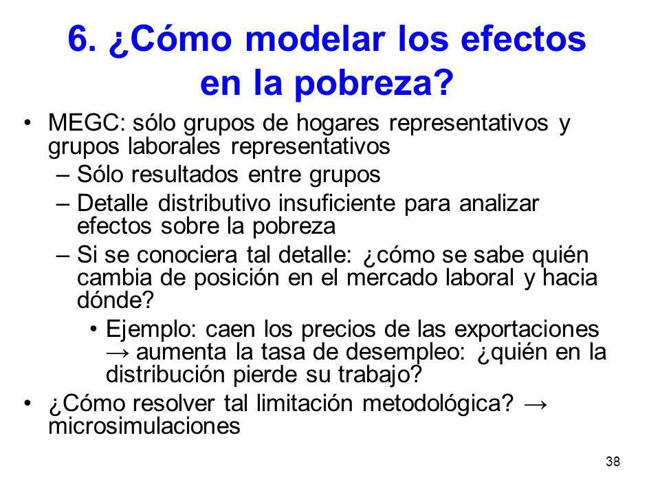 6. ¿Cómo modelar los efectos en la pobreza