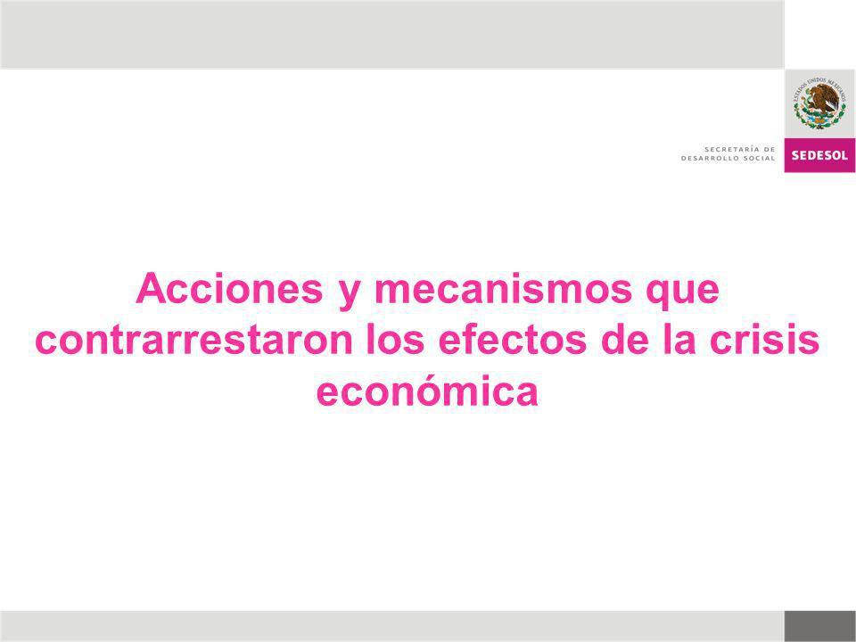 Acciones y mecanismos que contrarrestaron los efectos de la crisis económica
