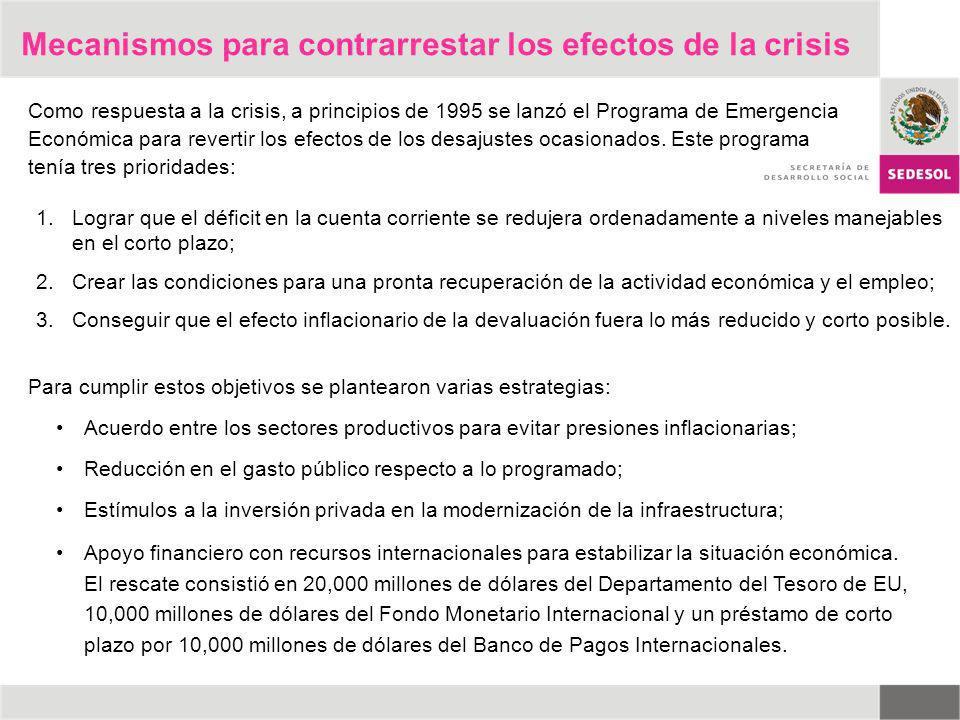 Mecanismos para contrarrestar los efectos de la crisis