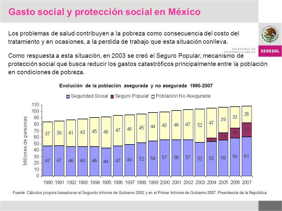 Gasto social y protección social en México