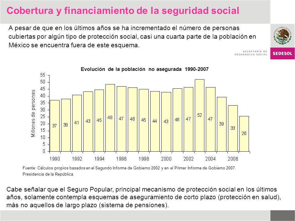 Cobertura y financiamiento de la seguridad social