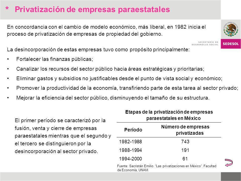* Privatización de empresas paraestatales