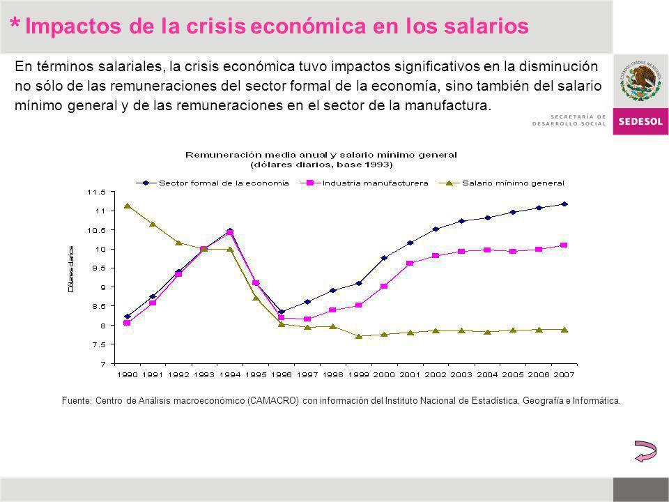 * Impactos de la crisis económica en los salarios