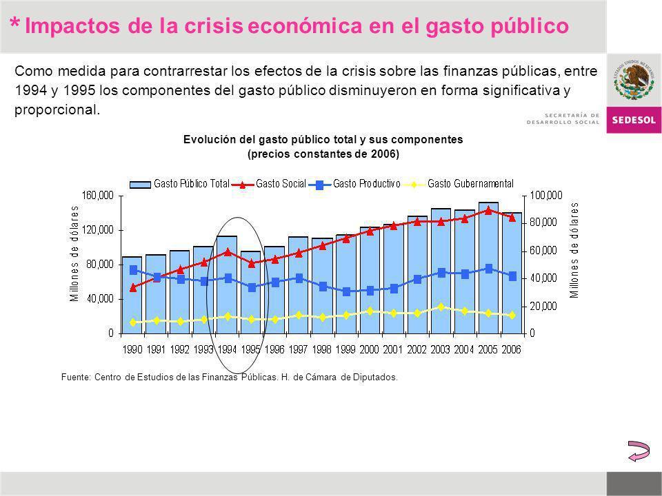* Impactos de la crisis económica en el gasto público