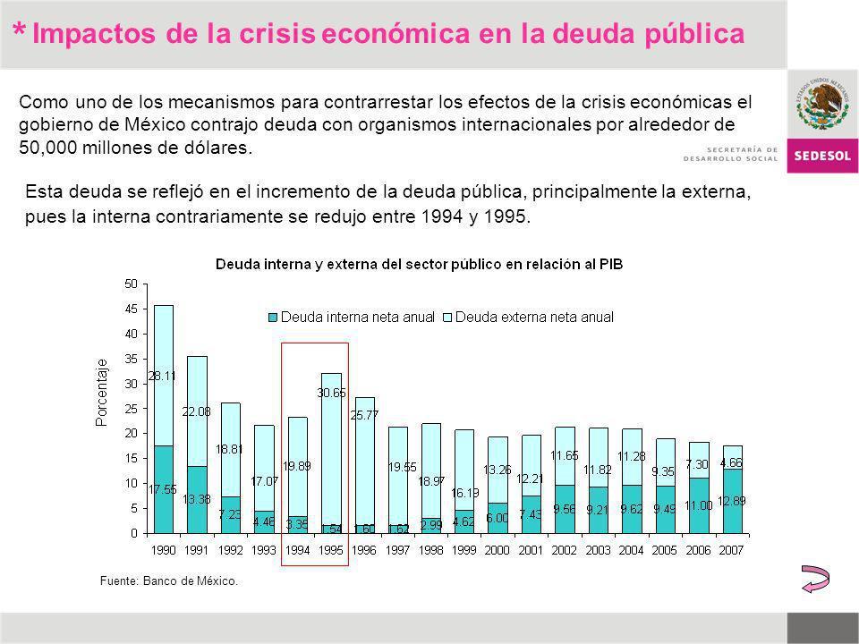 * Impactos de la crisis económica en la deuda pública