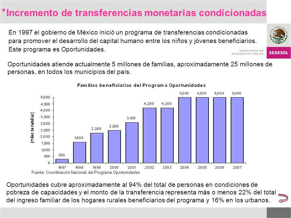 Incremento de transferencias monetarias condicionadas