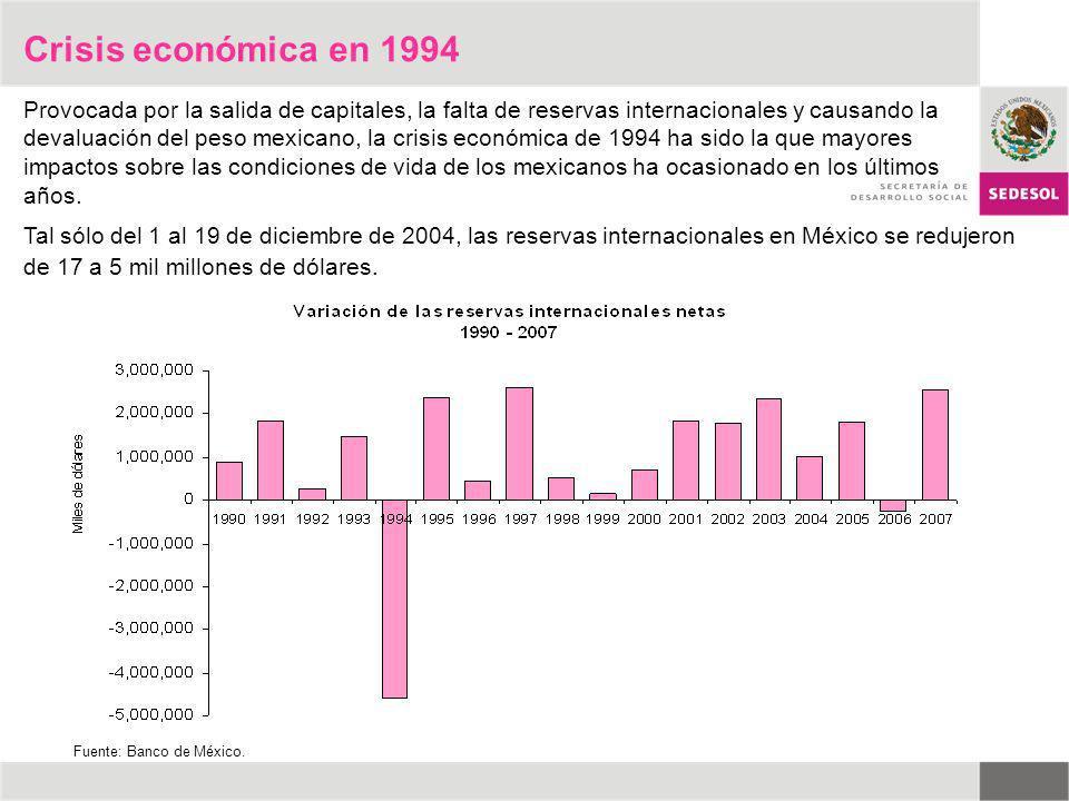 Crisis económica en 1994