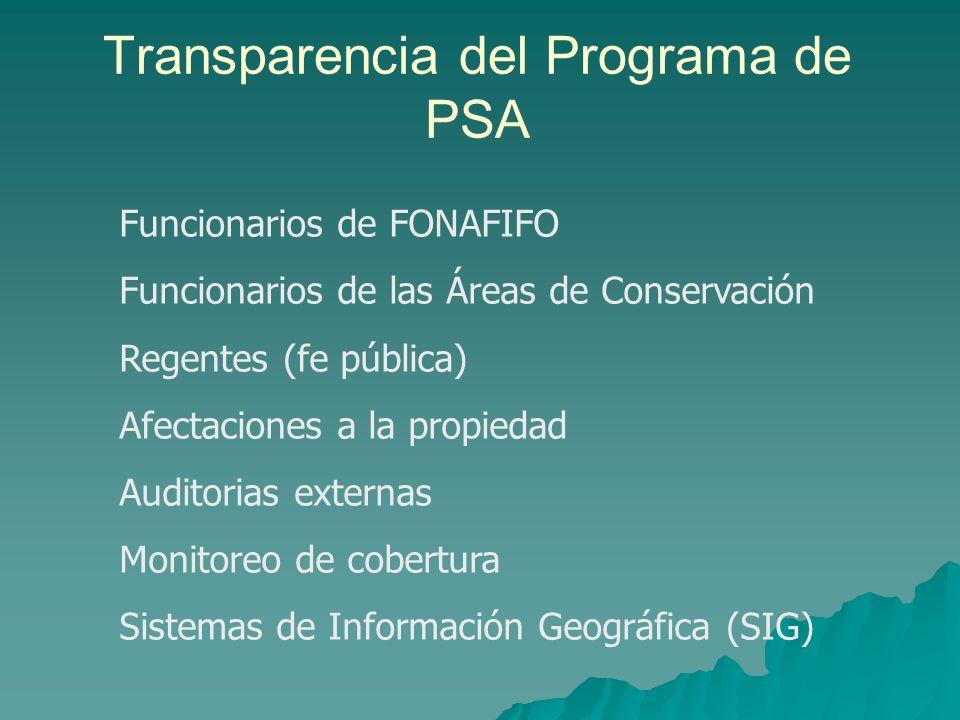 Transparencia del Programa de PSA