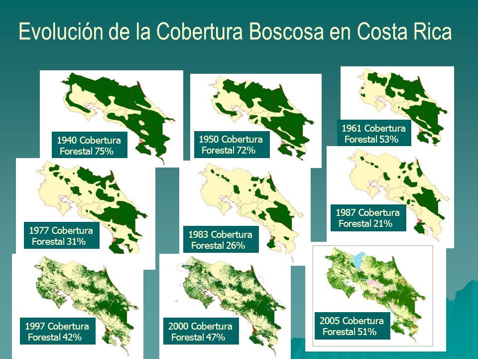 Evolución de la Cobertura Boscosa en Costa Rica
