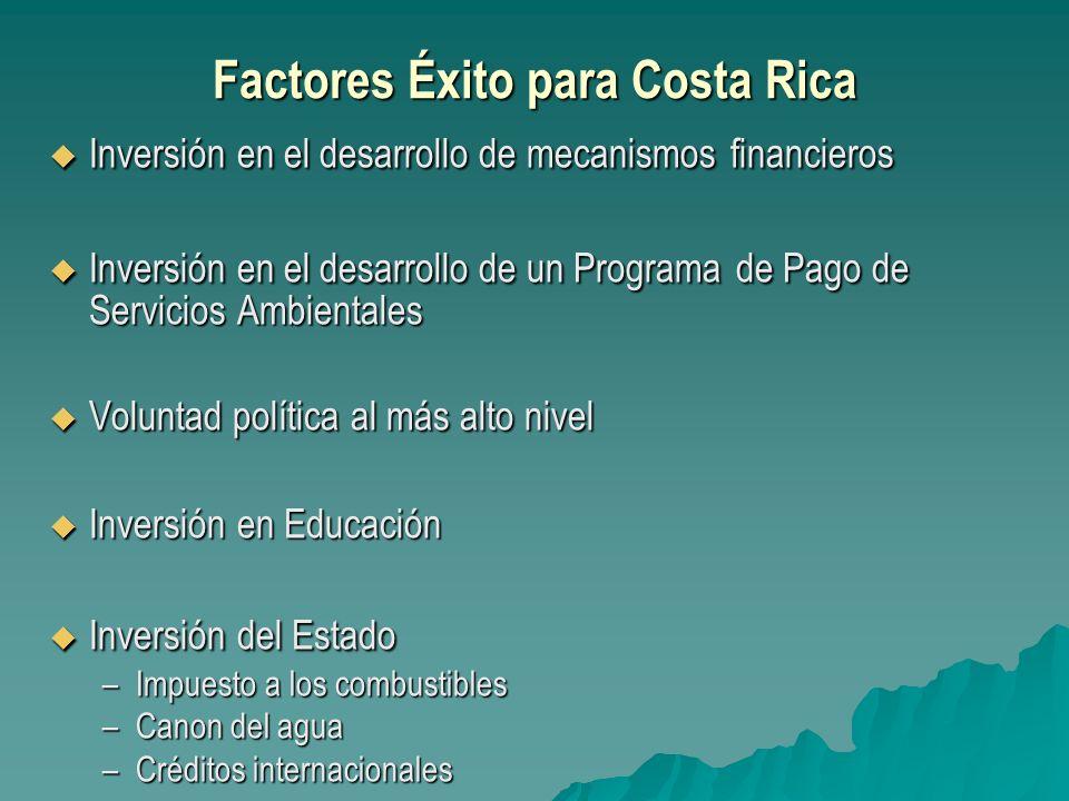 Factores Éxito para Costa Rica