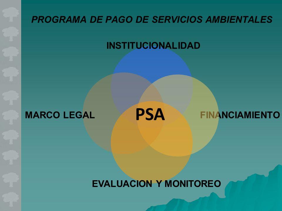 PROGRAMA DE PAGO DE SERVICIOS AMBIENTALES