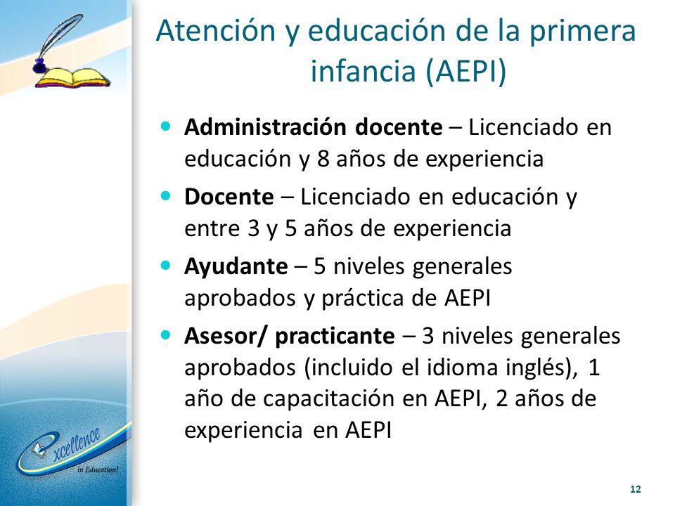Atención y educación de la primera infancia (AEPI)