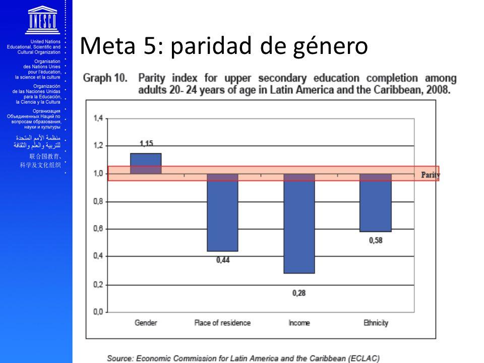 Meta 5: paridad de género