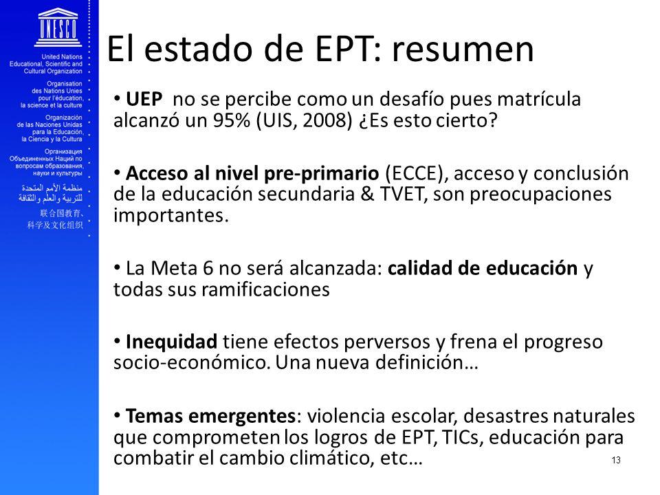 El estado de EPT: resumen