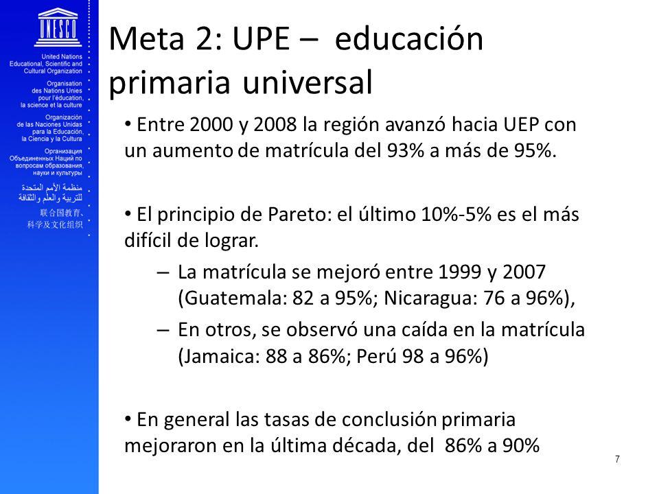 Meta 2: UPE – educación primaria universal