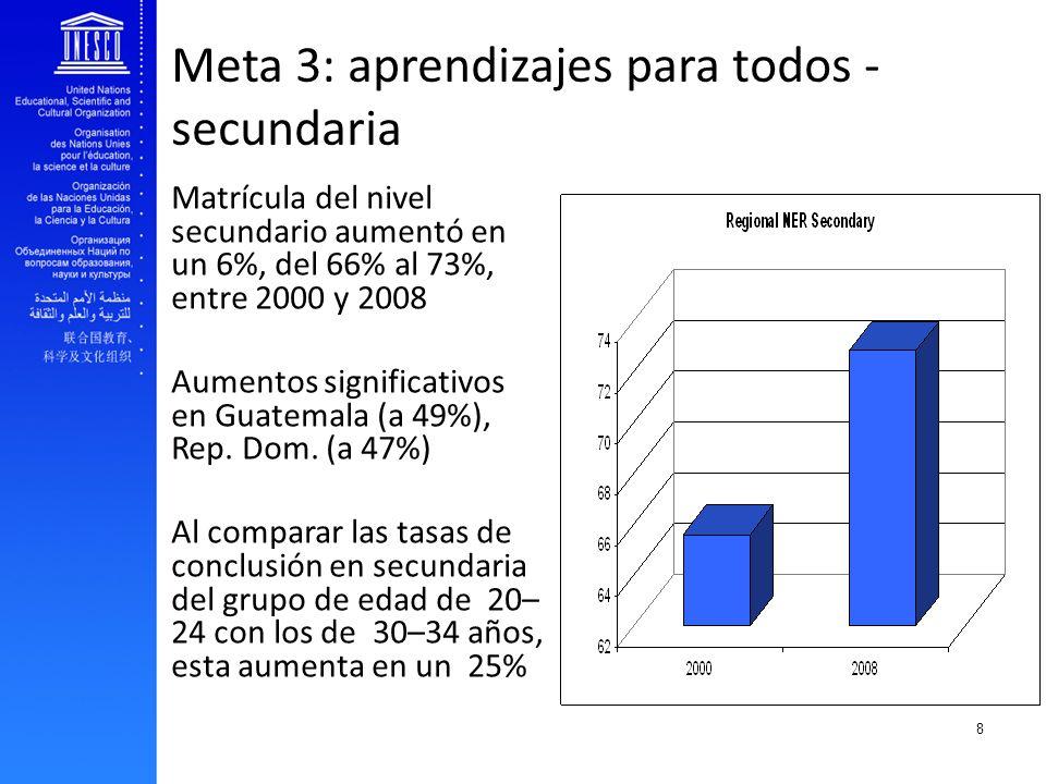 Meta 3: aprendizajes para todos - secundaria