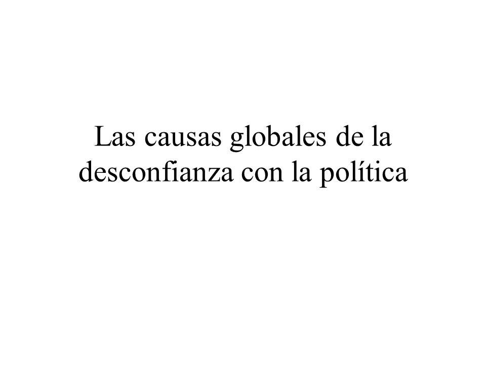 Las causas globales de la desconfianza con la política