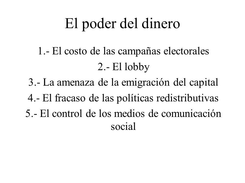 El poder del dinero 1.- El costo de las campañas electorales
