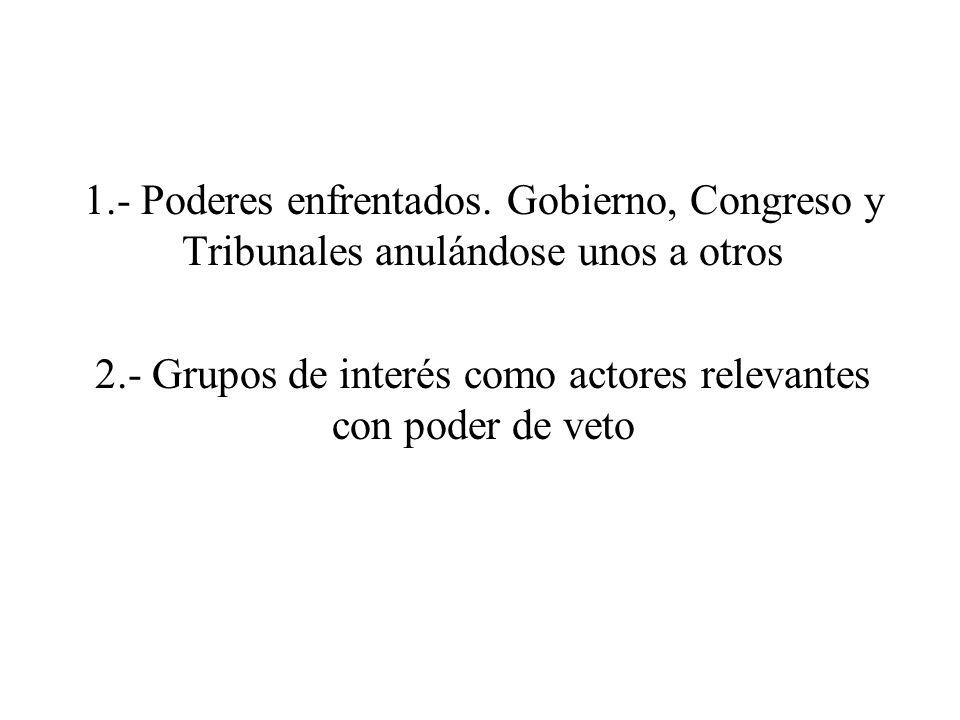 2.- Grupos de interés como actores relevantes con poder de veto