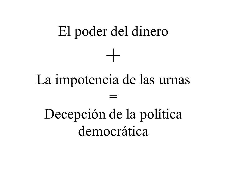 El poder del dinero + La impotencia de las urnas = Decepción de la política democrática