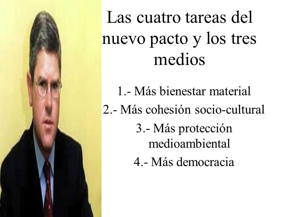 Las cuatro tareas del nuevo pacto y los tres medios