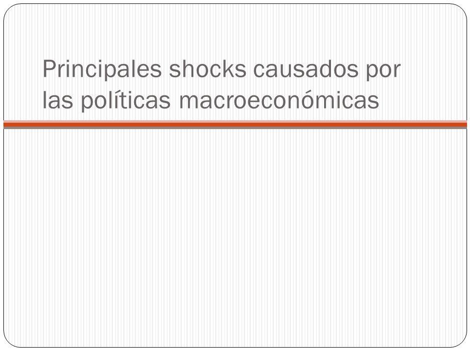 Principales shocks causados por las políticas macroeconómicas