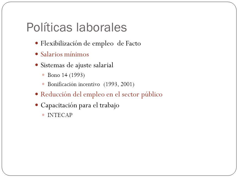 Políticas laborales Flexibilización de empleo de Facto