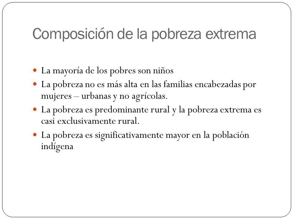 Composición de la pobreza extrema