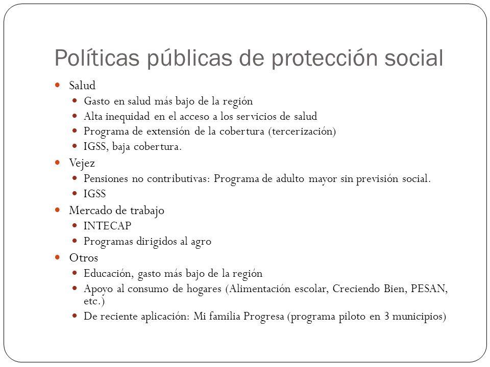 Políticas públicas de protección social